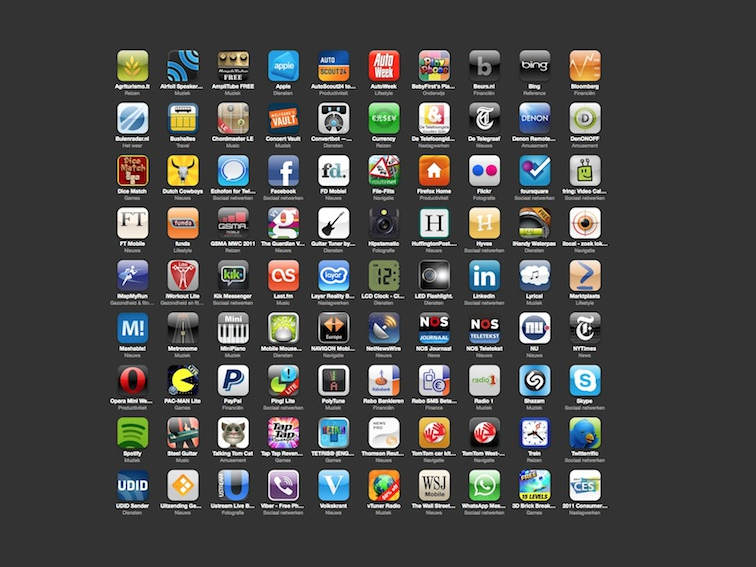 Charter Phone Service >> Kathy Lynch's 15 Favorite Education Apps – Sturgis ...