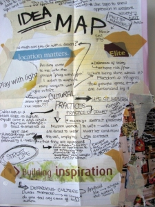 Great example of an idea map, similar to a mind-map really.