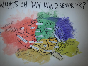What's on My Mind Senior Year
